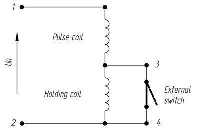 Drawing double coil ERD
